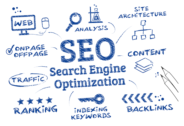 SEO Campaign For Your Website Ranking