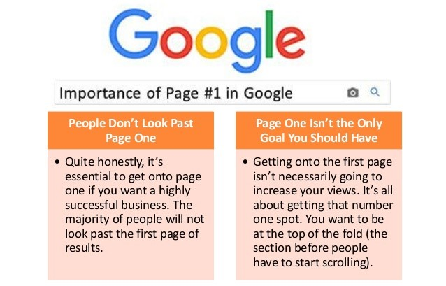 Improve your On-Page SEO + SKYROCKET to Google Page ONE