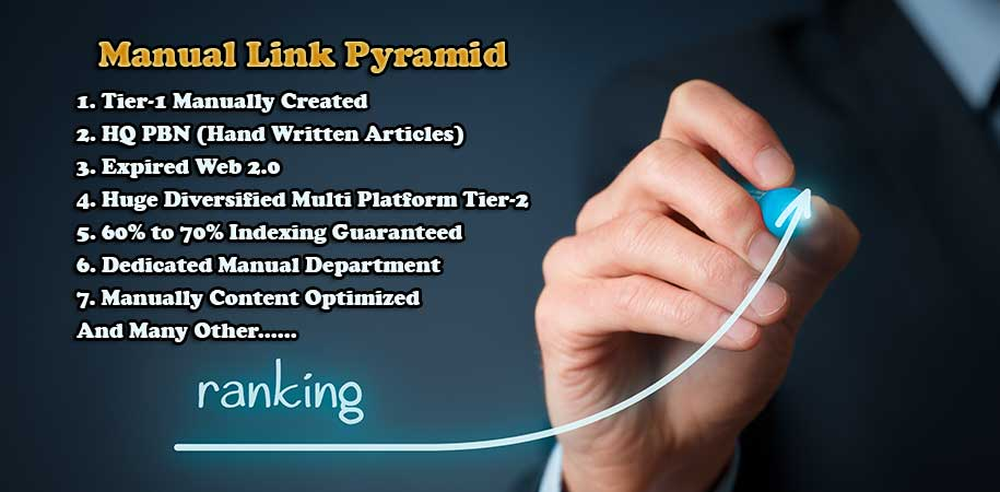 Provide Manual Link Pyramid Version 3.0 to Rank on Google With High Quality Submission