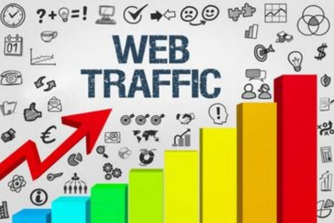 1000+ Country Targeted Website or Blog Traffic