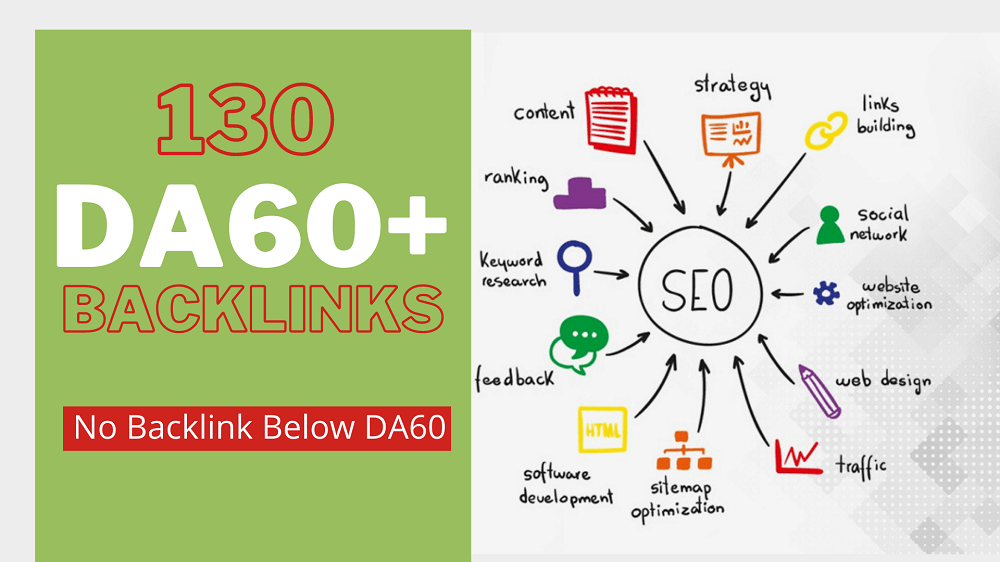 All backlinks from DA60+ total 130 Backlinks to Rank faster in Search result