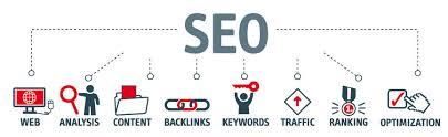 DA 30+ DA 50+ Do Follow High Quality 20 PBN backlinks for ranking on Google