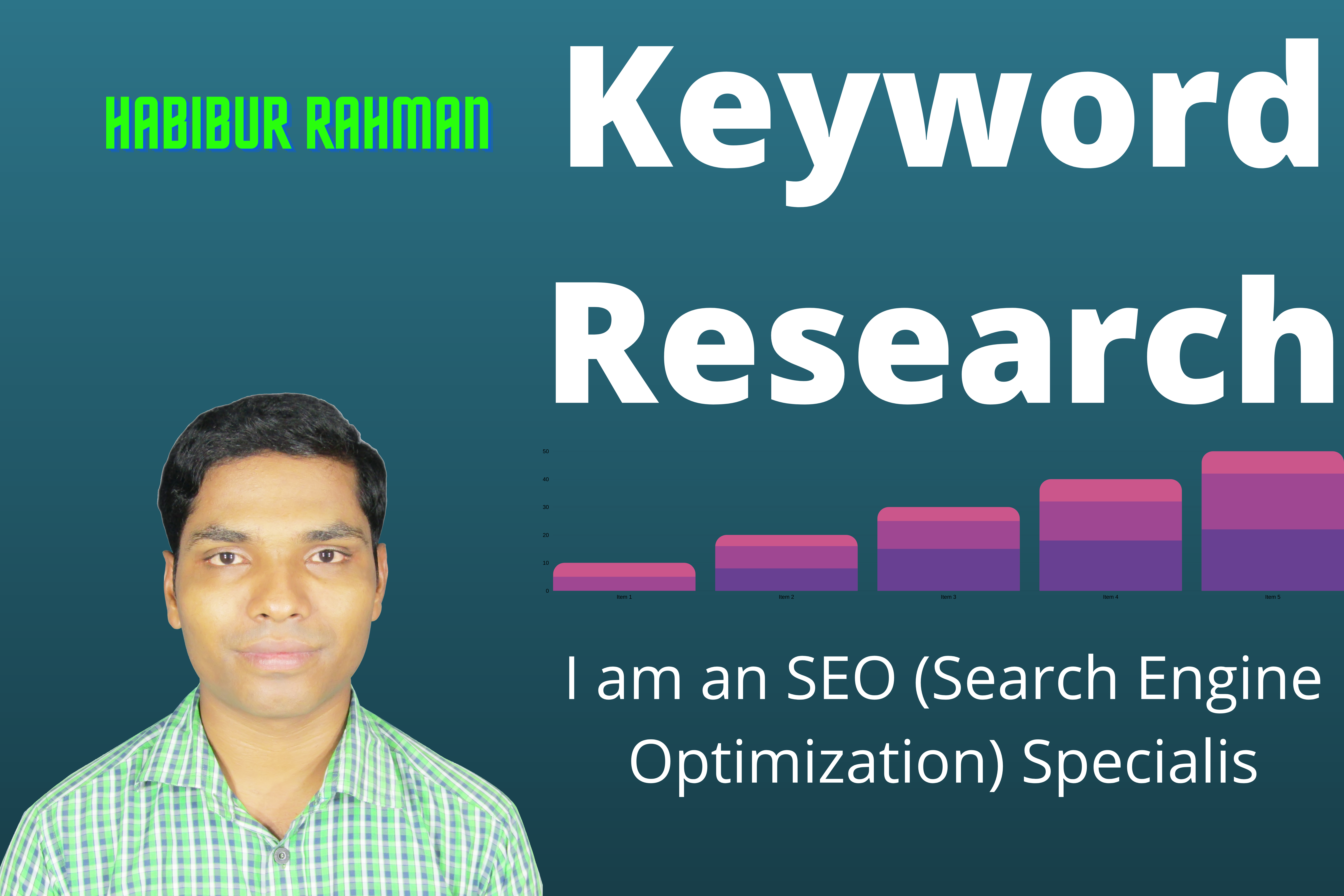 I will research great information 20 keywords in your niche or topic