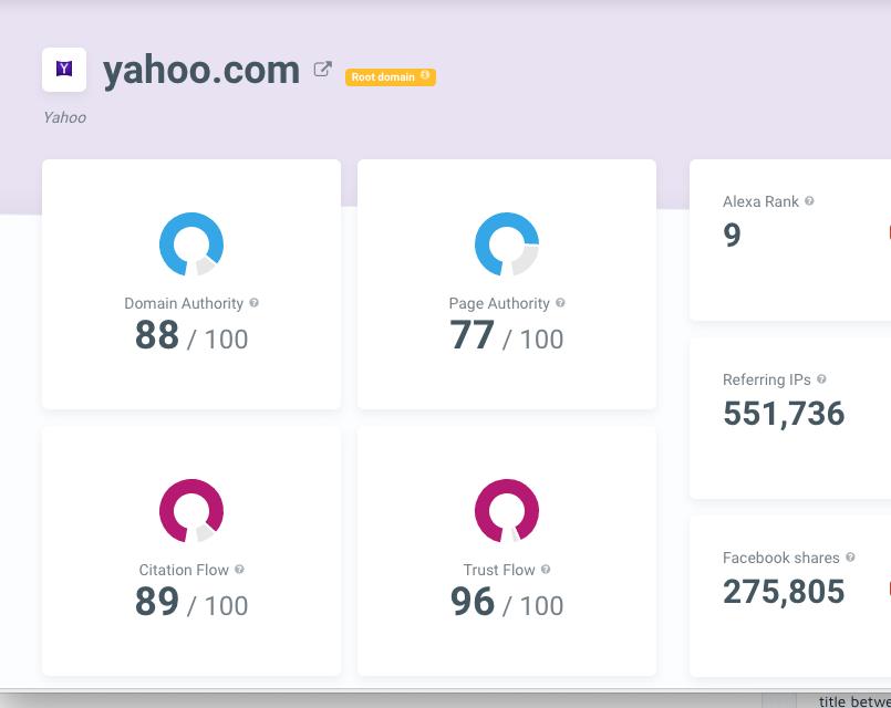 Publish a Guest Post On Yahoo DA-88