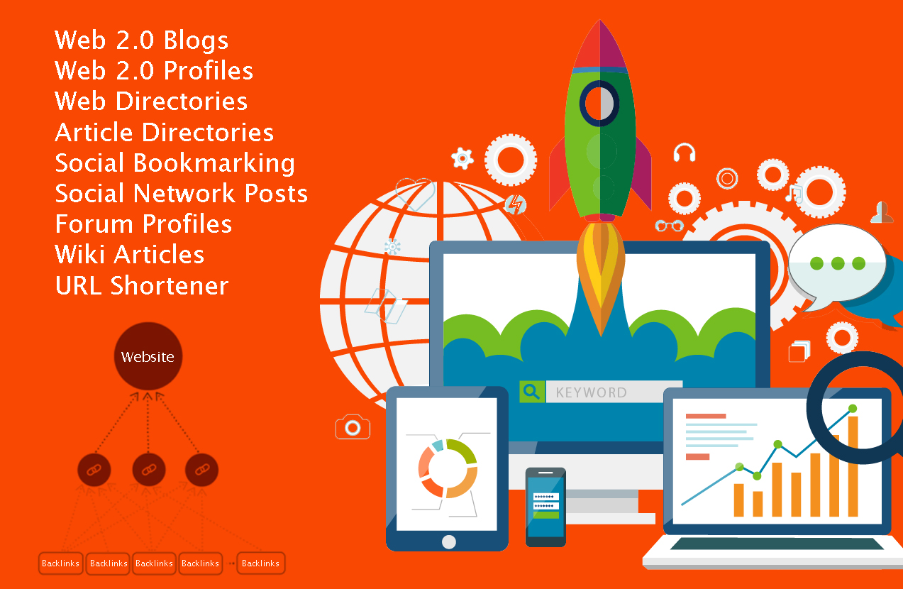 Monthly SEO Service with Do-Follow High Quality Backlinks