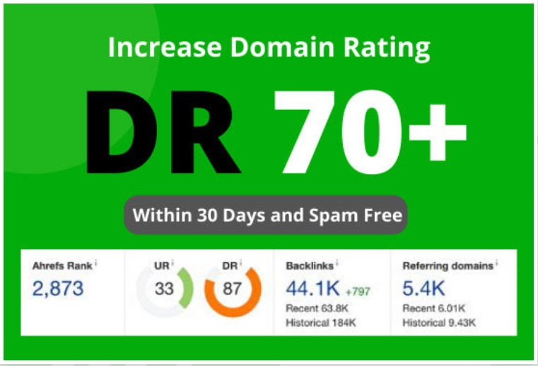 increase ahrefs domain rating DR to 70 plus for fast ranking
