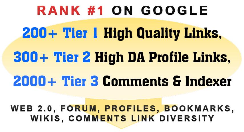 500+ Authority Links Diversity to Rank 1 on Google