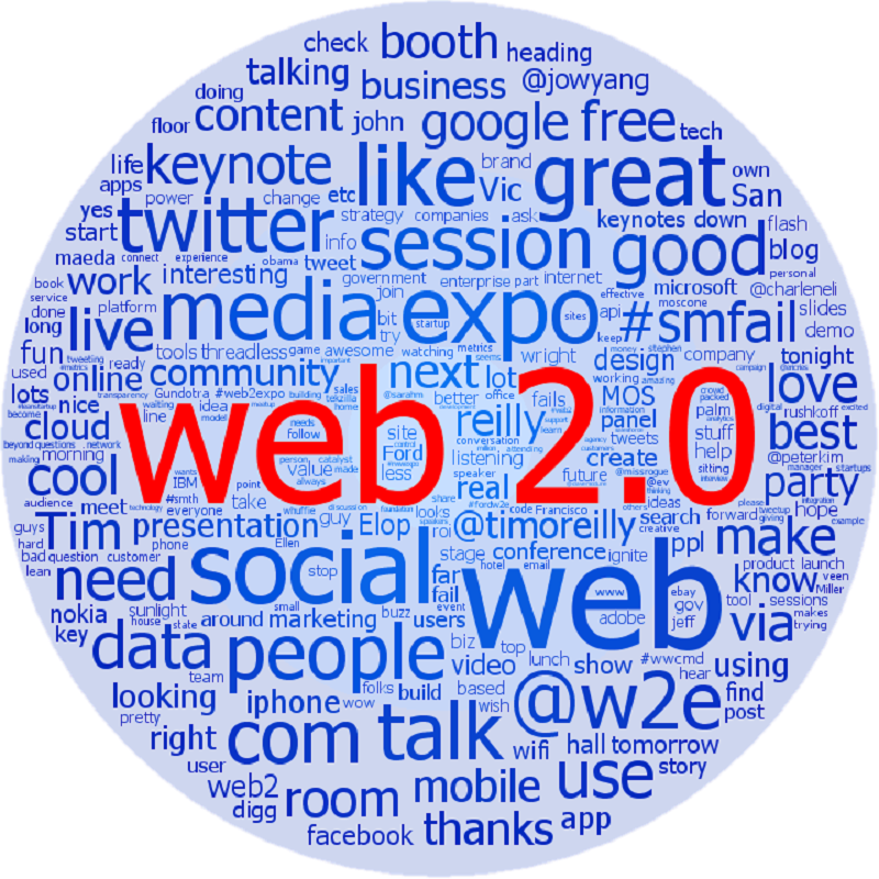 10 Manually High DA Web 2.0 and 500 2nd Tier Backlinks