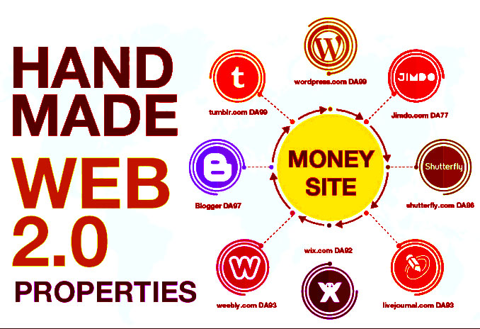 High Quality and Authority 40 Webs blog properties