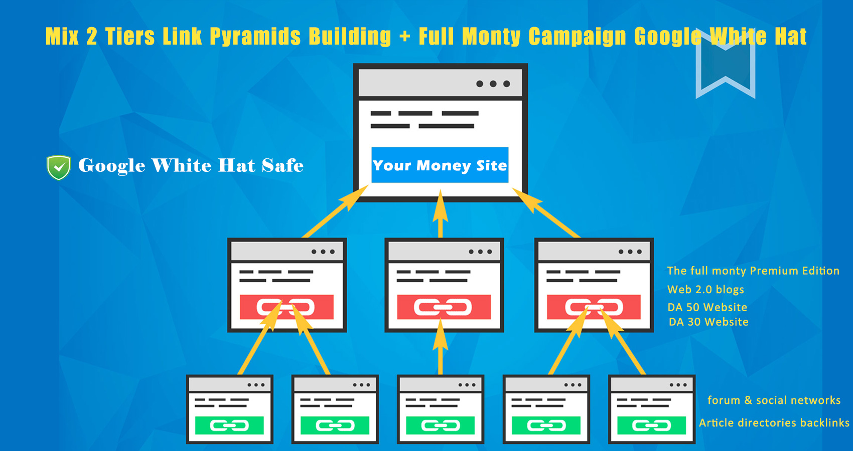 Mix 2 Tiers Link Pyramids Building + Full Monty SEO Campaign Google White Hat