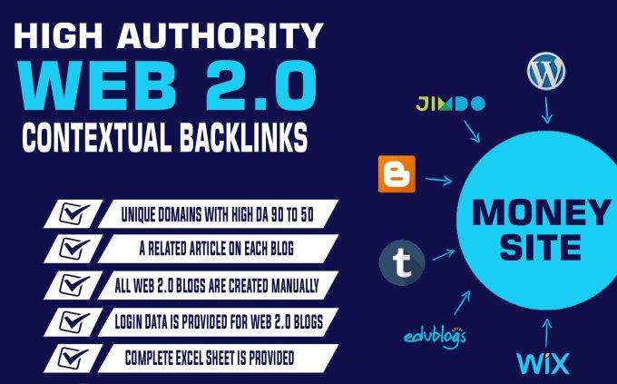 Bulid 20 manual web 2.0+ 20 Wiki backlinks