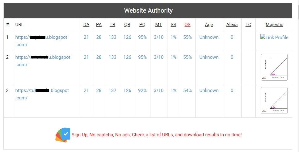 Create 3 Blogspot PBN Backlinks DA 20+ PA 25+ Dofollow