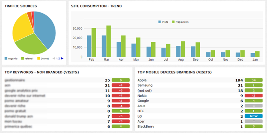 Powerful SEO Backlinks Pyramid for Poker or Casino Related site skyrocket SERP hugely gain less work