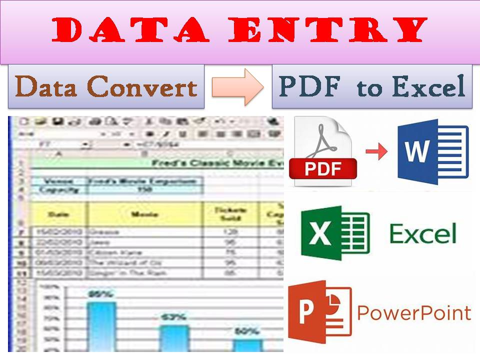 I will do Data entry Data Convert Slide at low cost