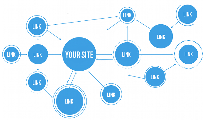 "link building "" arabic "" ... forex,casino,health,tourism "" i provide the content too """