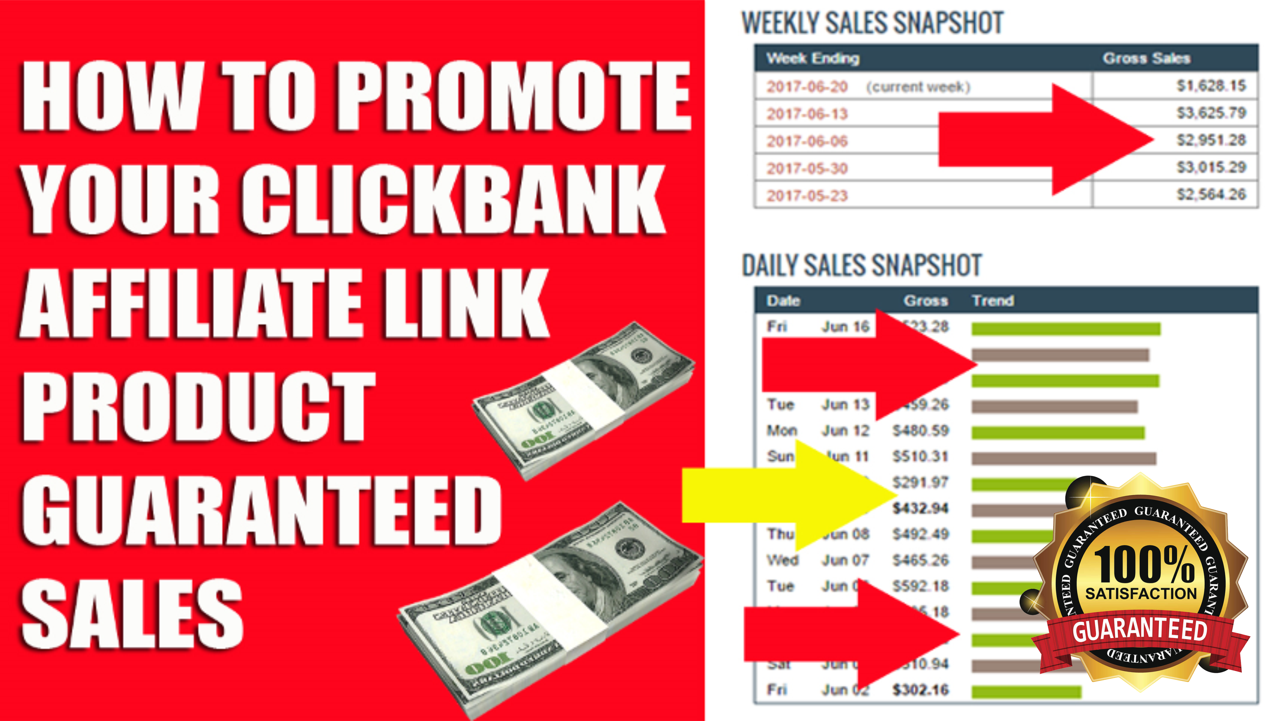 Give Top 5+ Best Traffic Source list To Promote Click Bank Product Sales Guaranteed