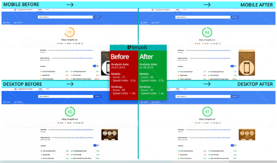 Increase Wordpress 2x Speed Optimization By Google Page Speed And Gtmetrix
