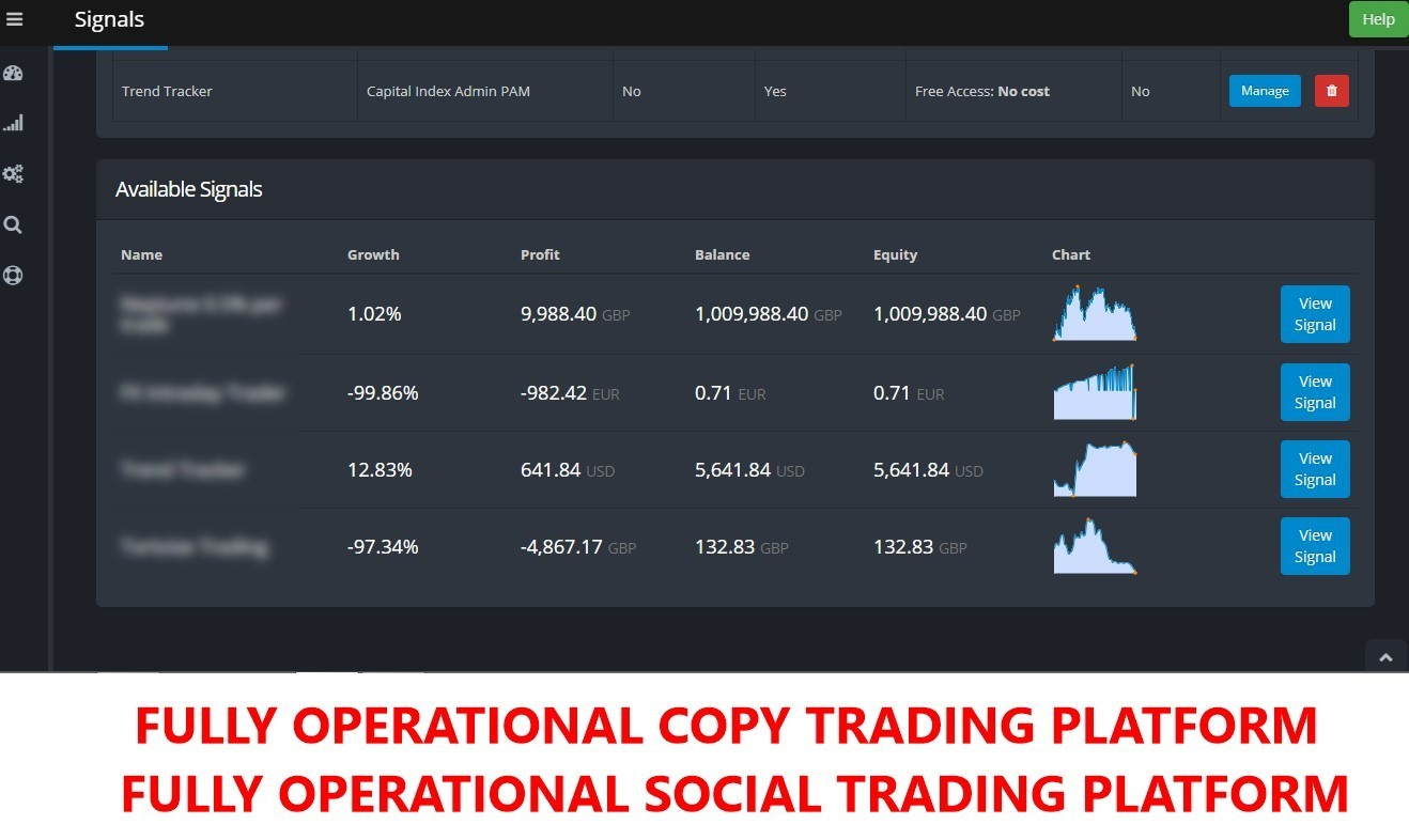 FULL Copy Trading/ Social Trading Platform Solution for Forex,  Crypto,  Binary,  MT4 Brokers