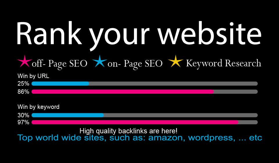 I will improve and optimize your website SEO