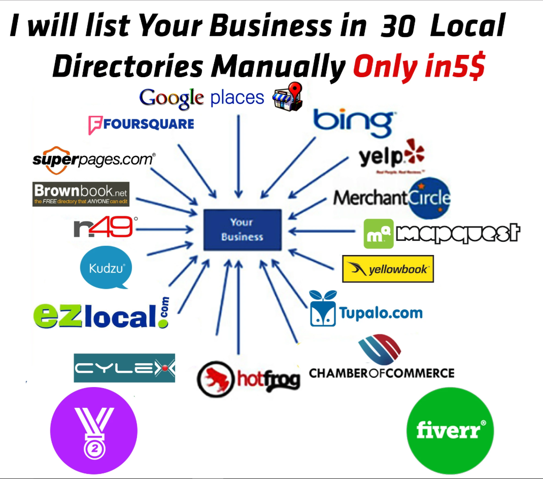 Build 30 to 100 Citation And Directory Submission