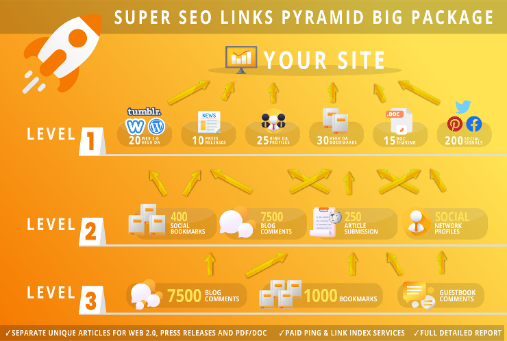 Super SEO Links Pyramid Big Package