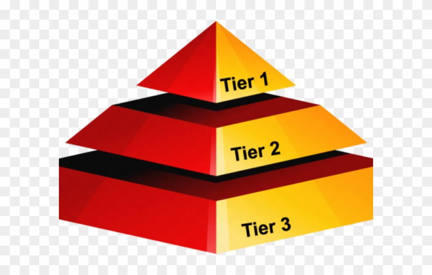 Create Eminent 3 Tier Link Pyramid Power pack of seo Link Pyramid Type 3