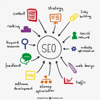 Professional ON PAGE SEO for your Website We are not doing any OVERNIGHT MAGIC