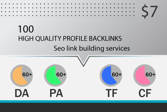 100 creative profile backlinks creation service