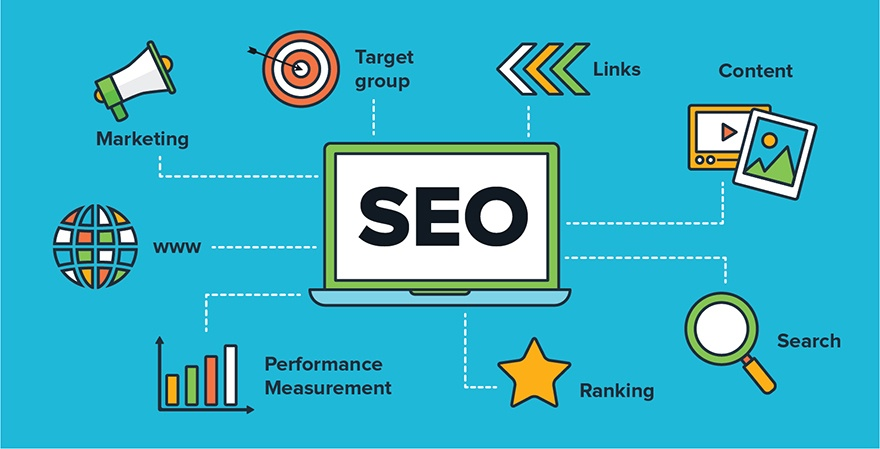 Provide an Page SEO,  Summary Report