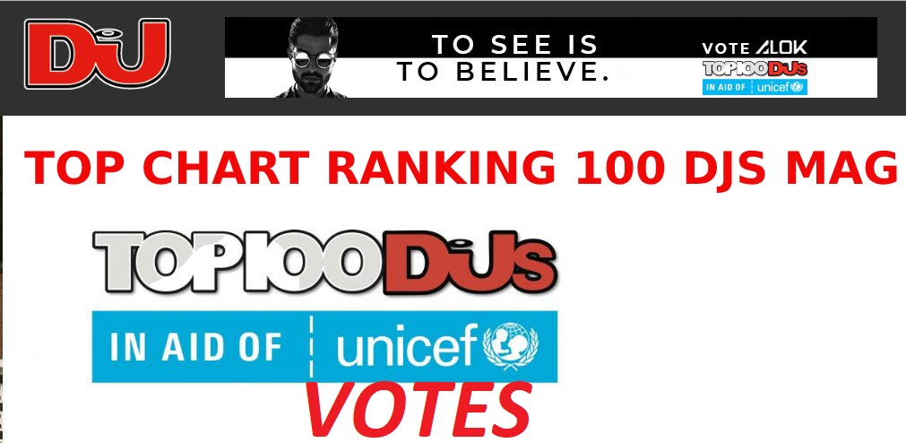 Promote 100 votes Your music Dj any contest remix