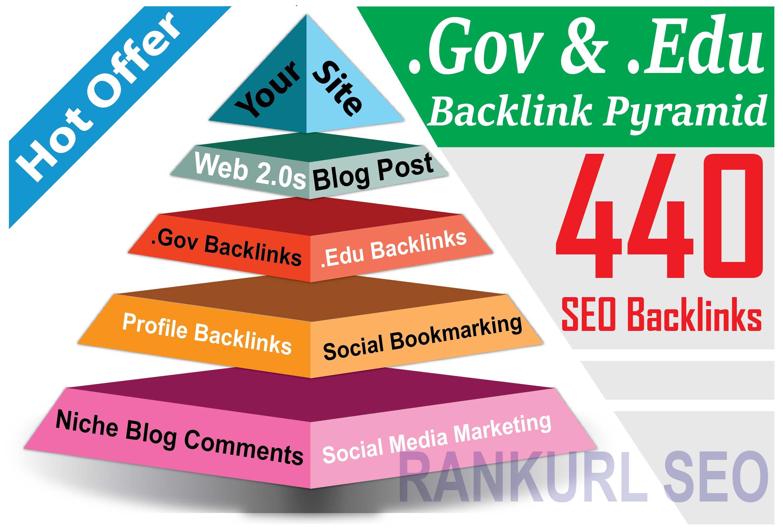 Massive Authority SEO Link Pyramid Edu and Gov Backlinks-Google Ranking Booster