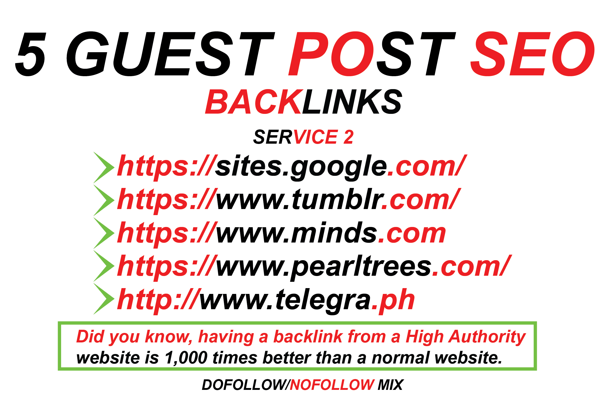 Write And Publish 5 Guest Post On Da 80 Blogs