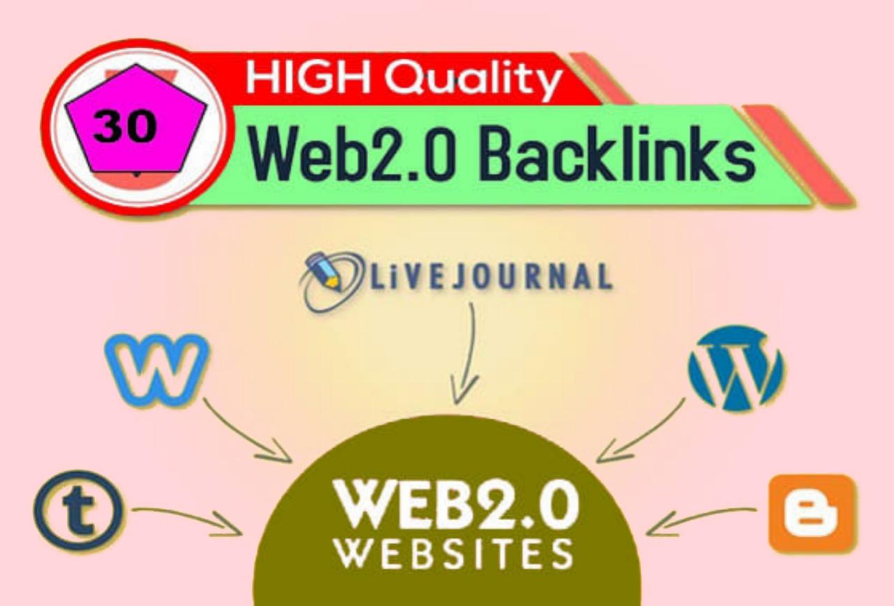 Then I will Create Manually 30 High DA Contextual Web2.0 Backlinks.