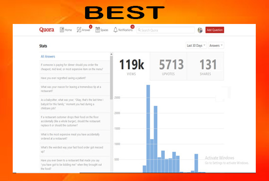 Drive a targeted traffic with answer 6 backlinks Quora