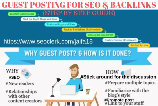 I will publish guest post in high quality DA-PA