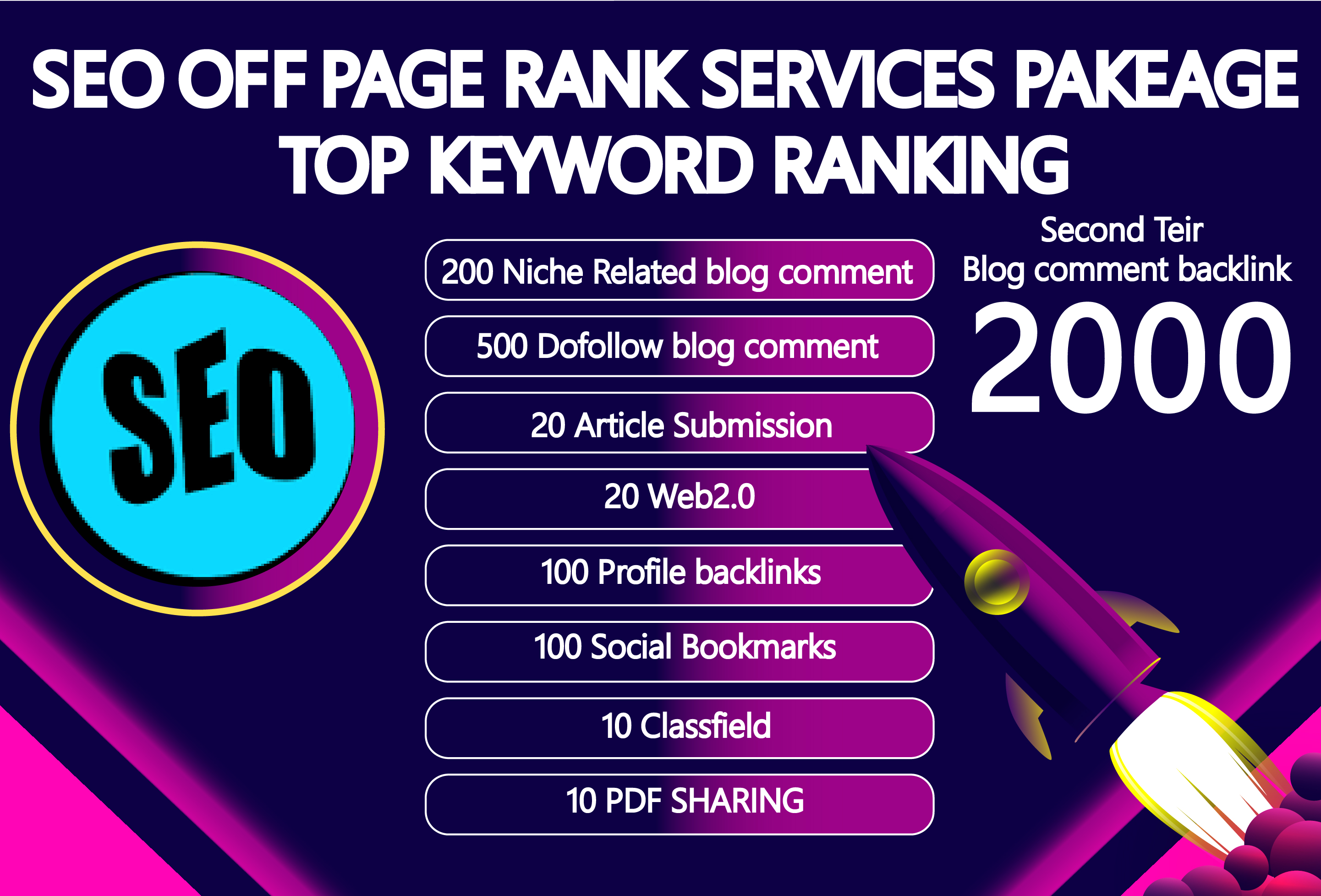 Best All in One SEO Package For TOP RANKING Your Website Keyword ranking