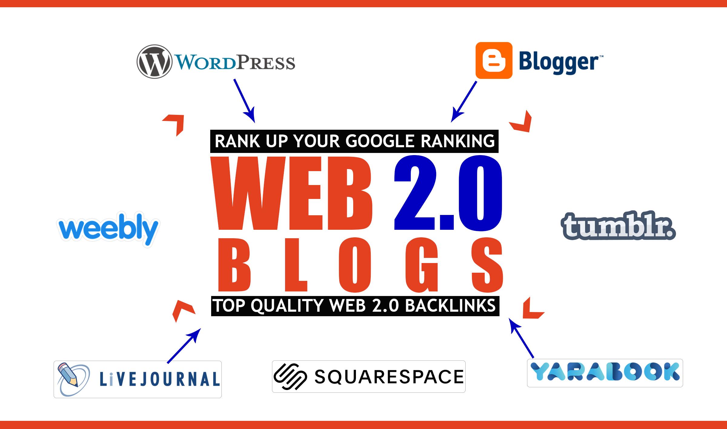 Create 15 High Authority Web 2 0 Backlinks