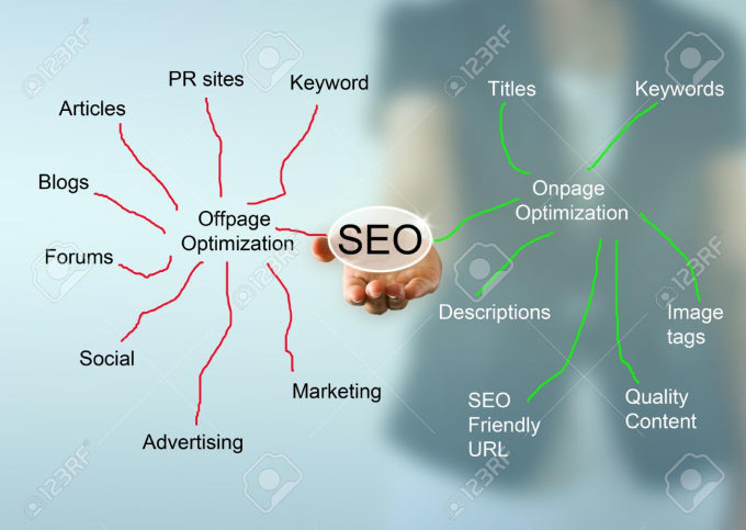 Get 30 dofollow backlinks of DA and pa 50+ and 30 Backlinks