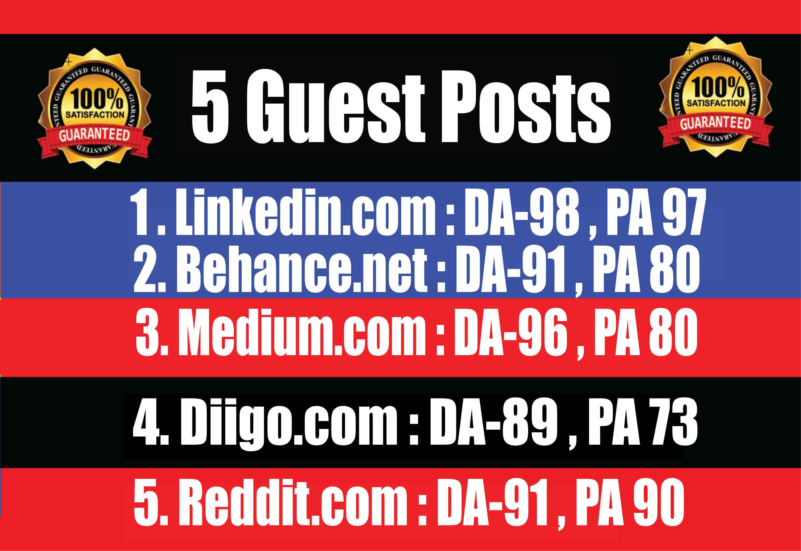 Publish 5 Guest Posts on Linkedin,  Behance,  Medium,  Diigo,  Reddit - High DA-90+ PA Blogs