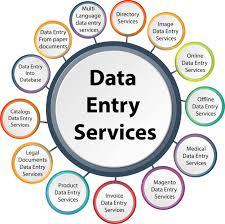 Data Entry and content writing