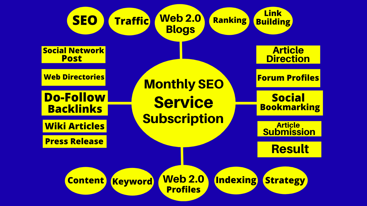 Monthly SEO Service with Do-Follow Backlinks Web2 Link Building Press Release & Many More
