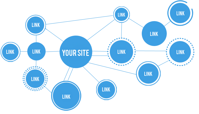 Boost Your Ranking With White Hat Link Building Package