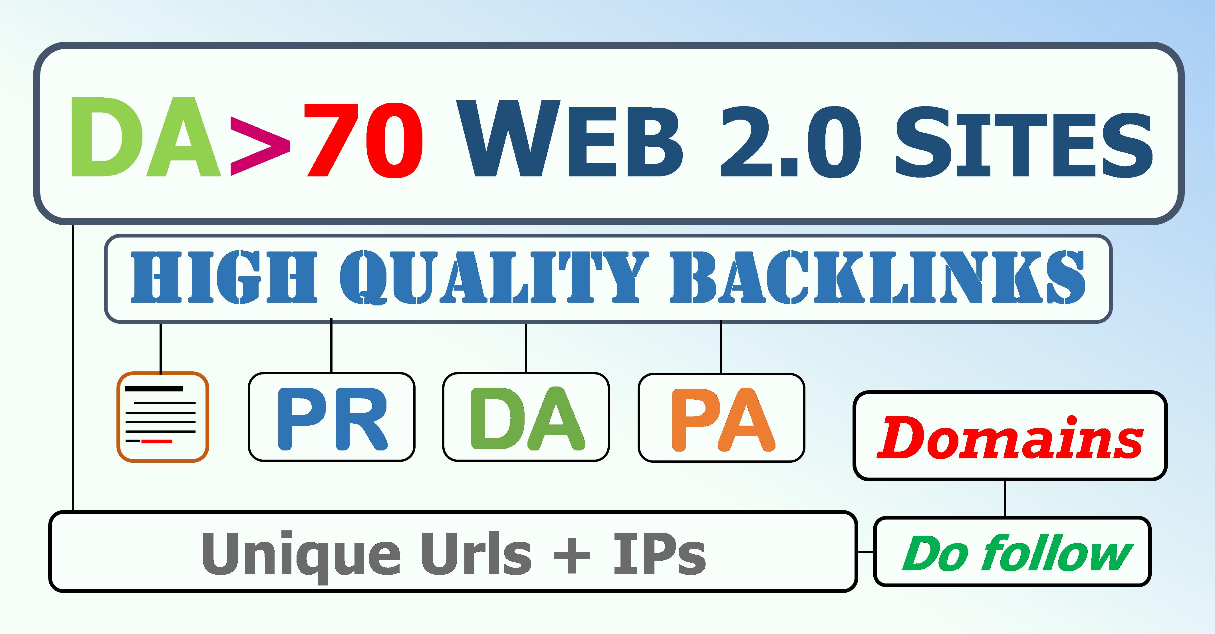 Unique DA 70-77 Social Web backlinks according to your keywords