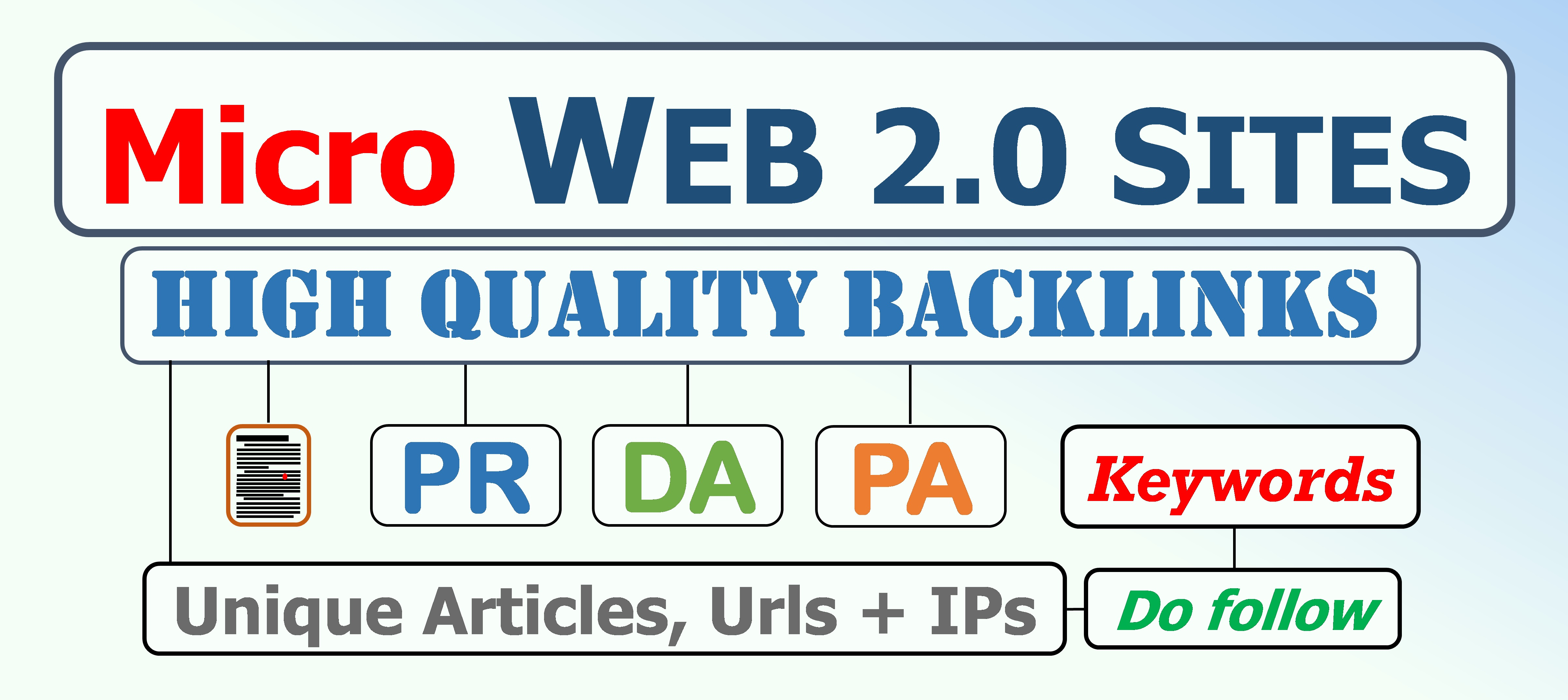 Micro Panda Safe 4.2 Backlinks with PR,  DA,  PA,  do follow Web 2.0 Blogs for Organic traffic