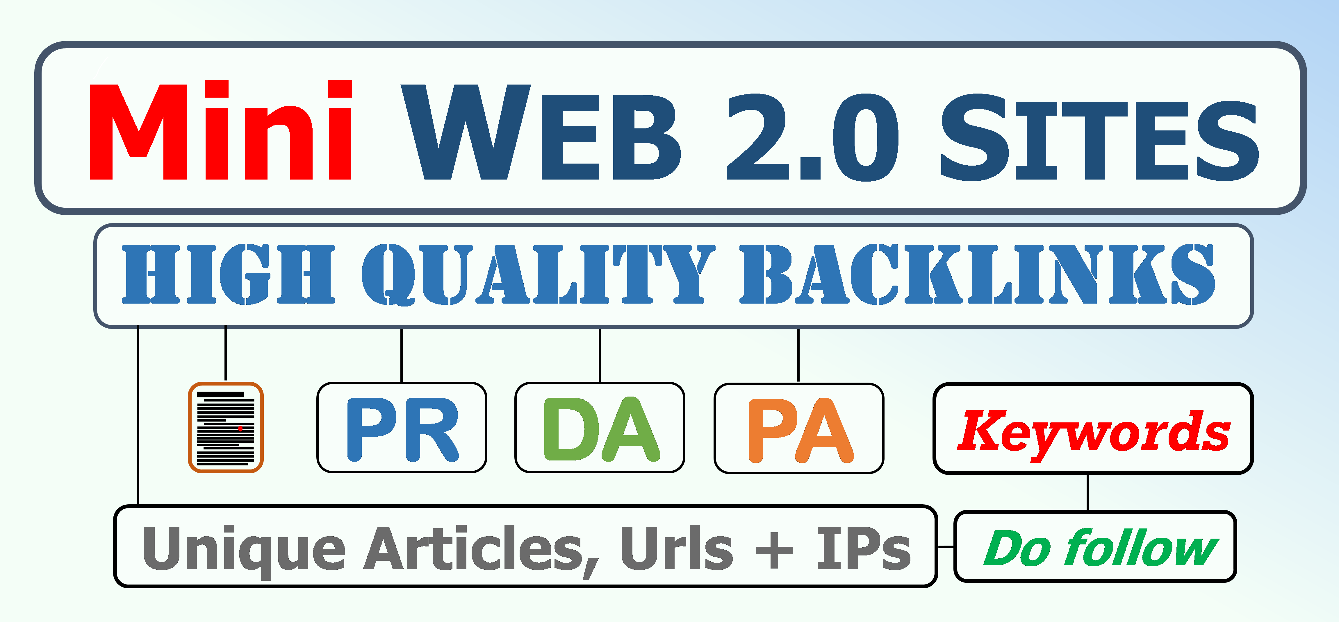 Mini Web 2.0 Backlinks Panda Safe 4.2 do-follow with PR,  DA,  PA,  for Organic SEO Keyword Ranking
