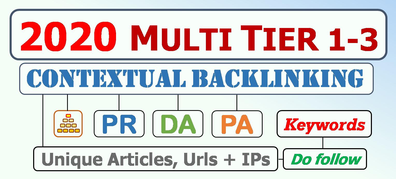 2020 contextual Panda safe 4.2 super keyword booster tier3 Web 2.0 backlink pyramid link building