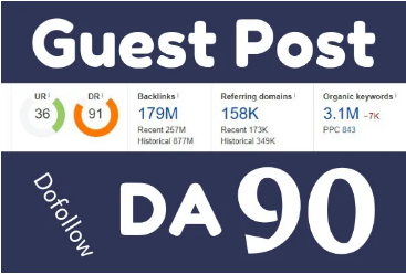 Publish guest post on HIGH DA 90 website