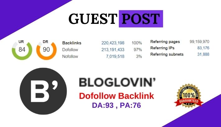 Write & publish Guest post on Bloglovin. com -Dofollow Link