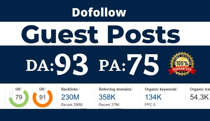 Write and publish high quality Dofollow Guest post SEO Backlink on Authority blog