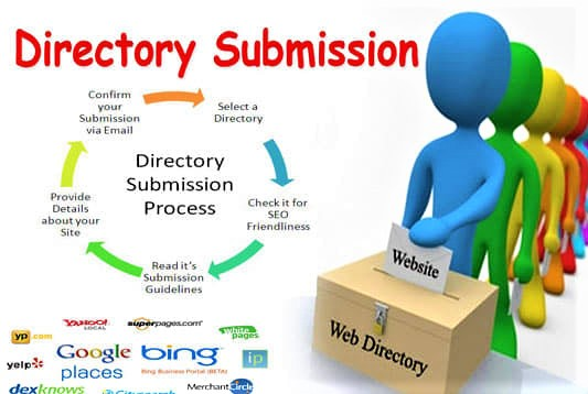 I will Create 100 High domain authority directory submissions for Rank Website